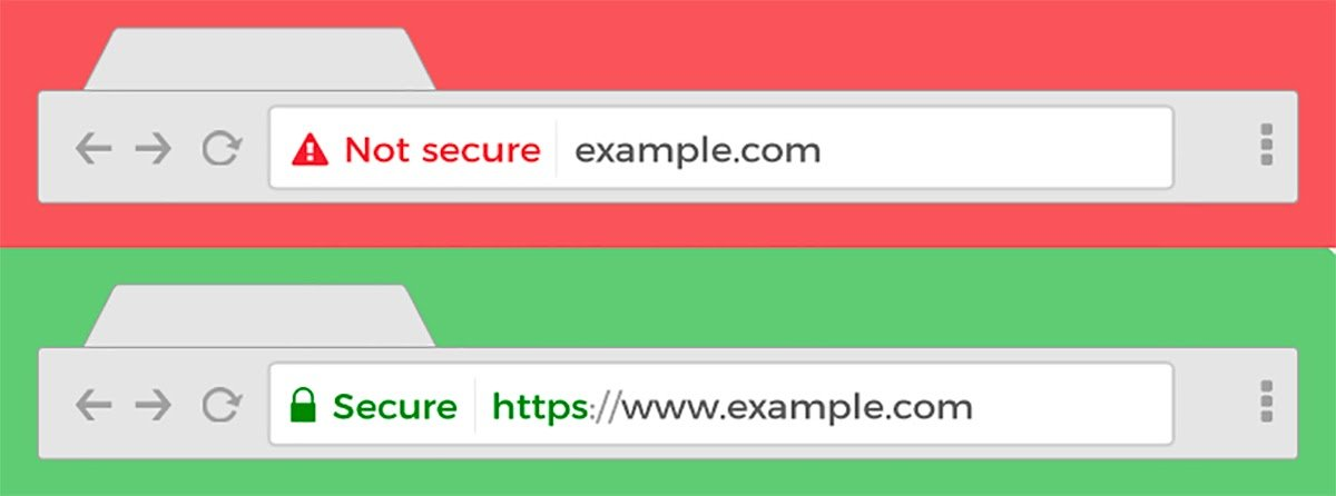 Browsers warn user about navigating to site without https web address, sites without are more likely to be Spammy